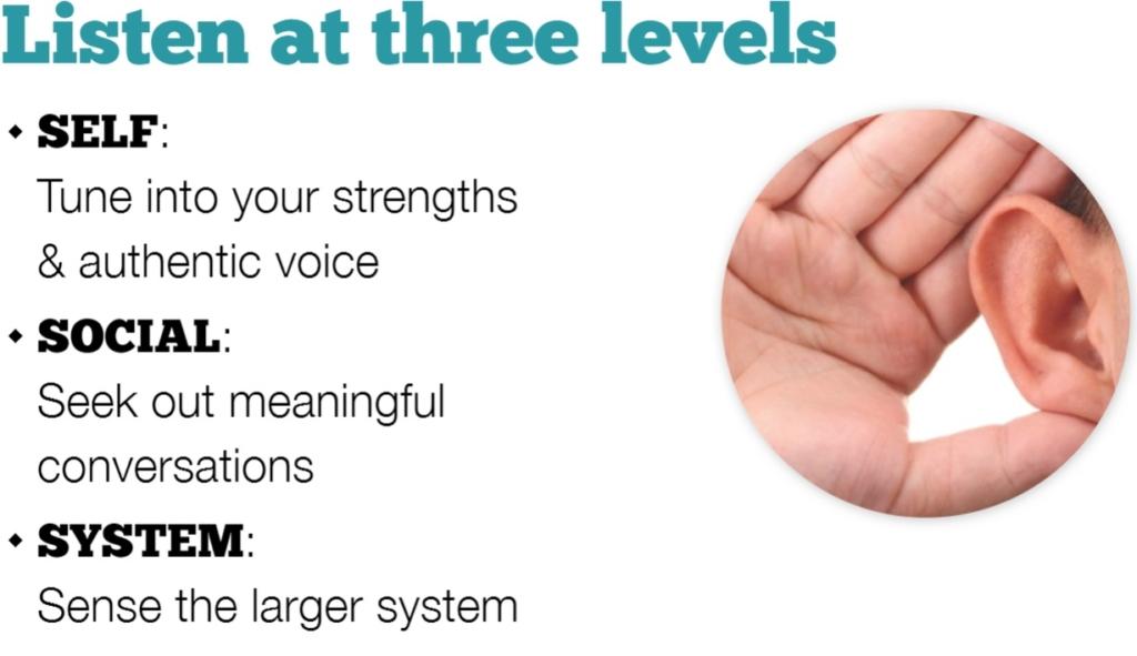 listen at three levels